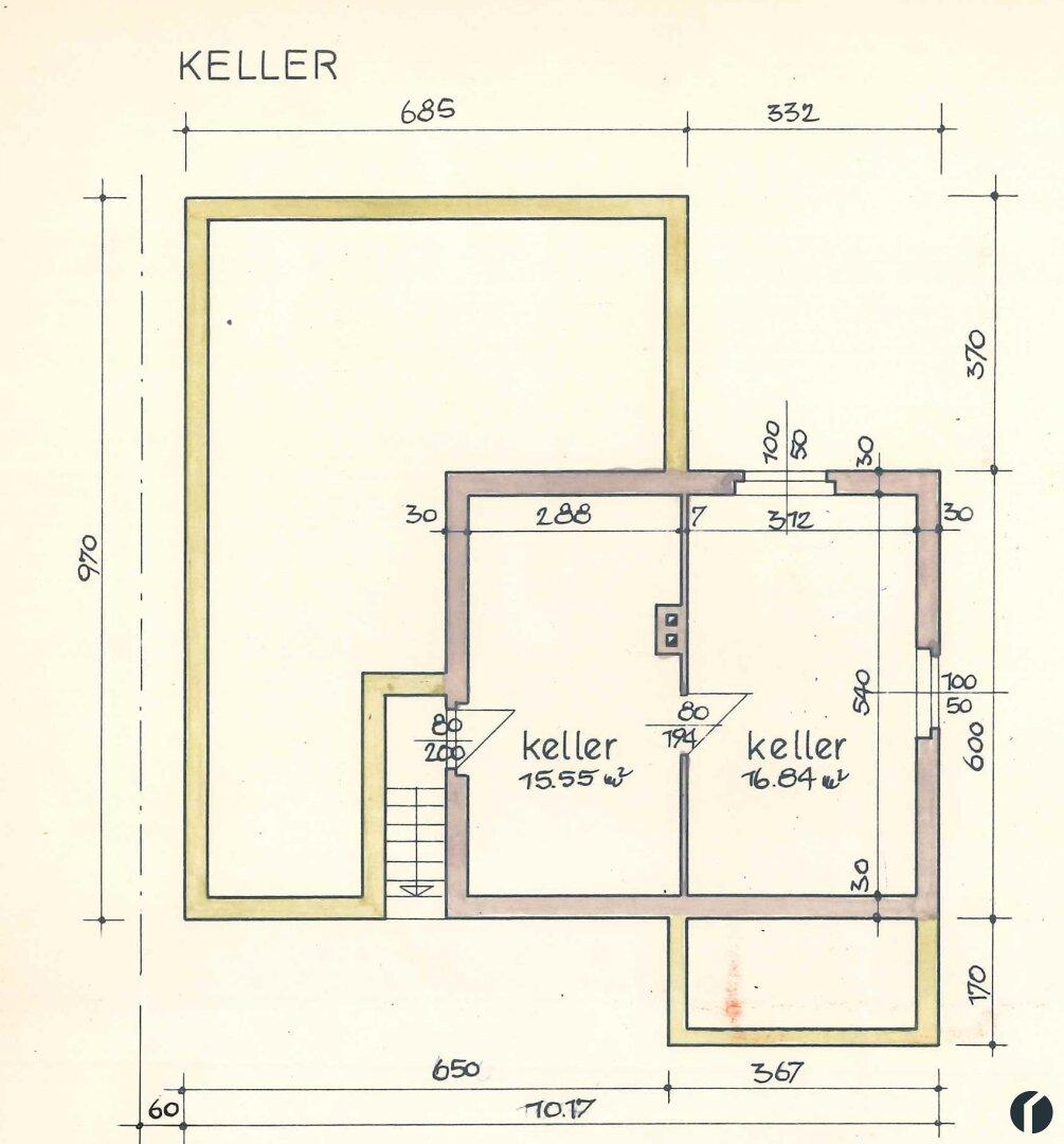 Plan Keller