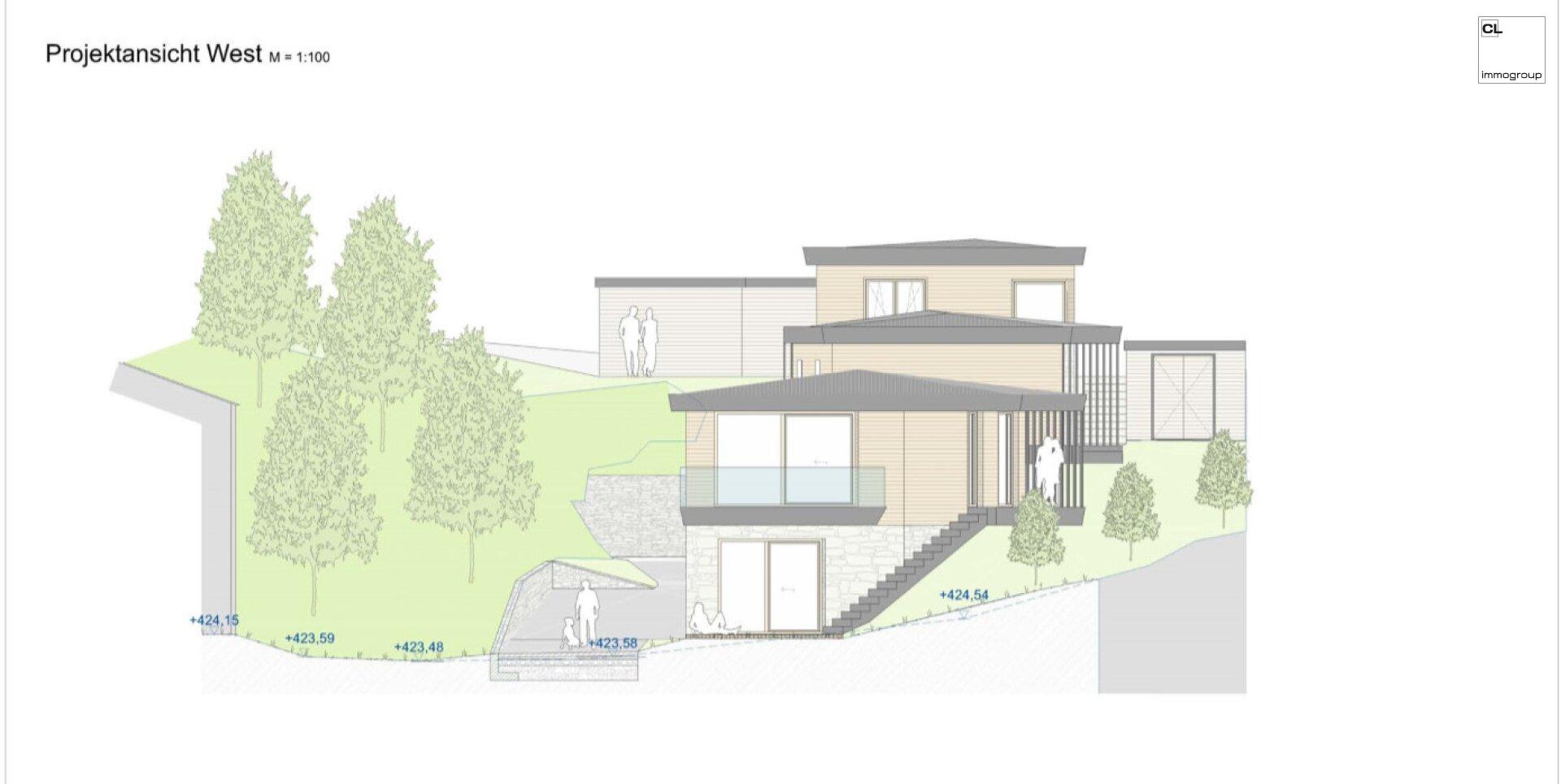 Projektansicht West Haus A