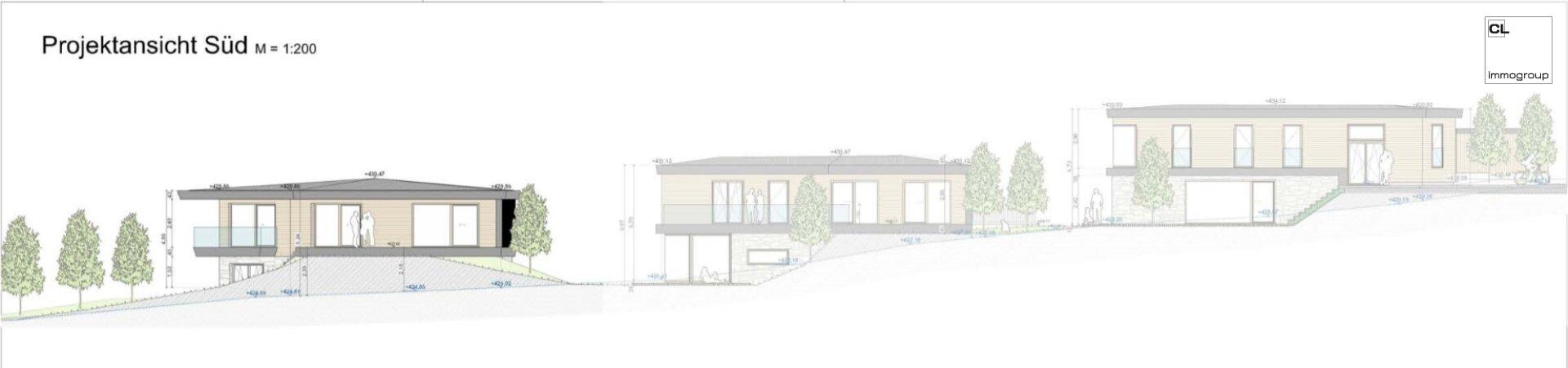 Projektansicht Süd Haus A