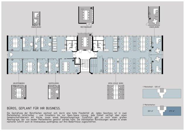 DIREKT VOM EIGENTÜMER - Erstbezug Bürohaus Linz Süd mit bester Sichtbarkeit & Anbindung