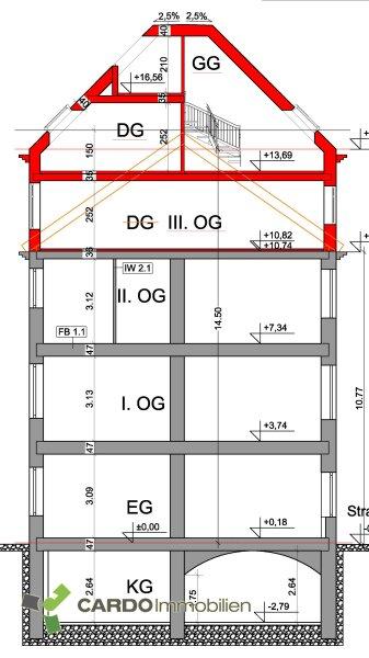 Entwicklungsfähiges Zinshaus mit Studie /  / 1170Wien / Bild 3