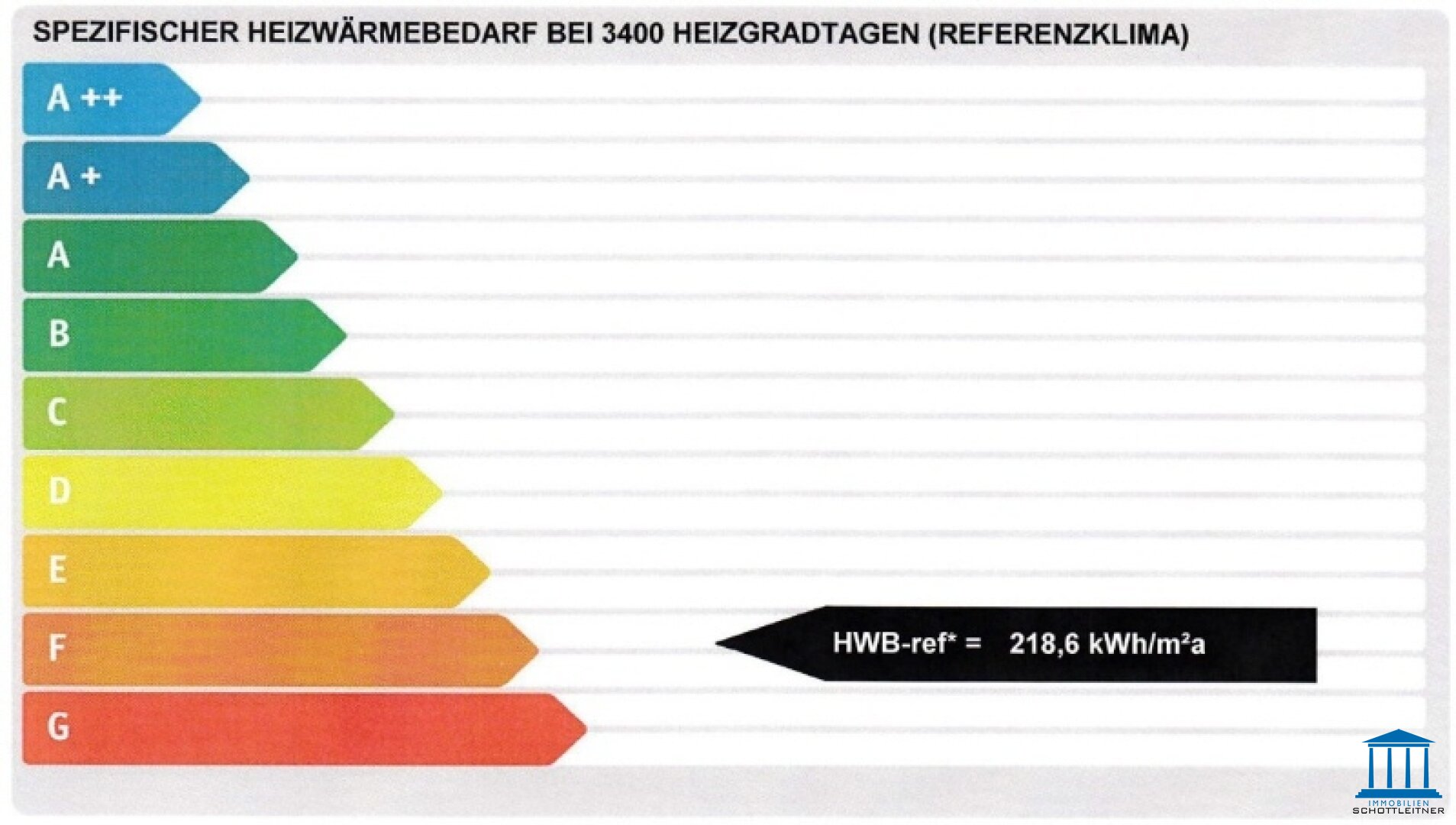 299_Energieausweis a