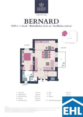 Top 6 GK_Bernard_1.jpg